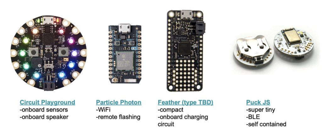Four micro controllers: Adafruit Circuit Playground, Particle Photon, Adafruit Feather, Puck.js